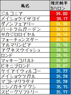 2014彦根S