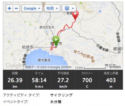 スクリーンショット 2014-06-25 0.50.01