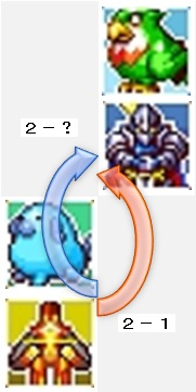 逆進性-図2