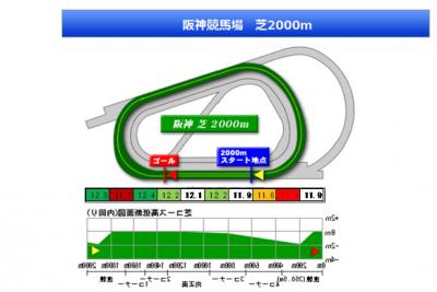 14 大阪杯