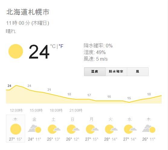 札幌-天気---Google-検索