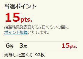 2014年5月ECナビ宝くじ