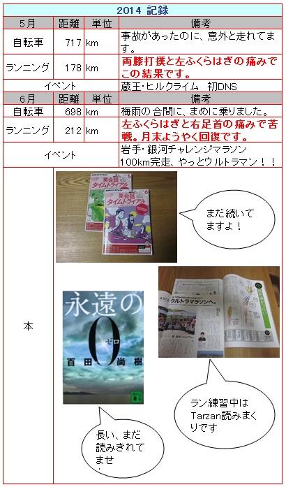2014_5-6_月報