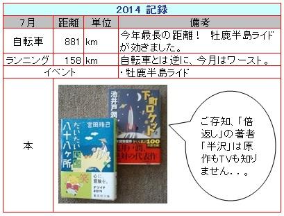 201407_月報