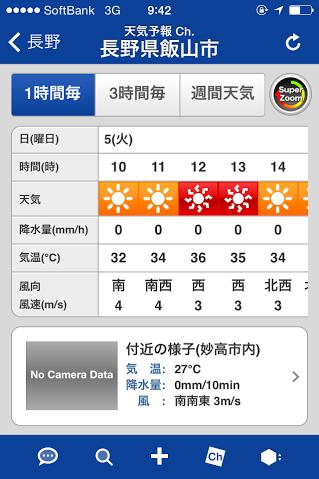 20140805天気予報