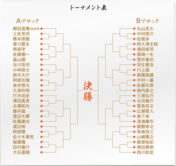 s-tournament64_201403311259412f8.jpg