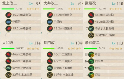 20140826E-6ラストアタック2攻略艦隊