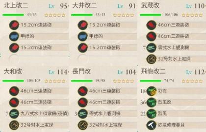 20140826E-6ラストアタック1攻略艦隊
