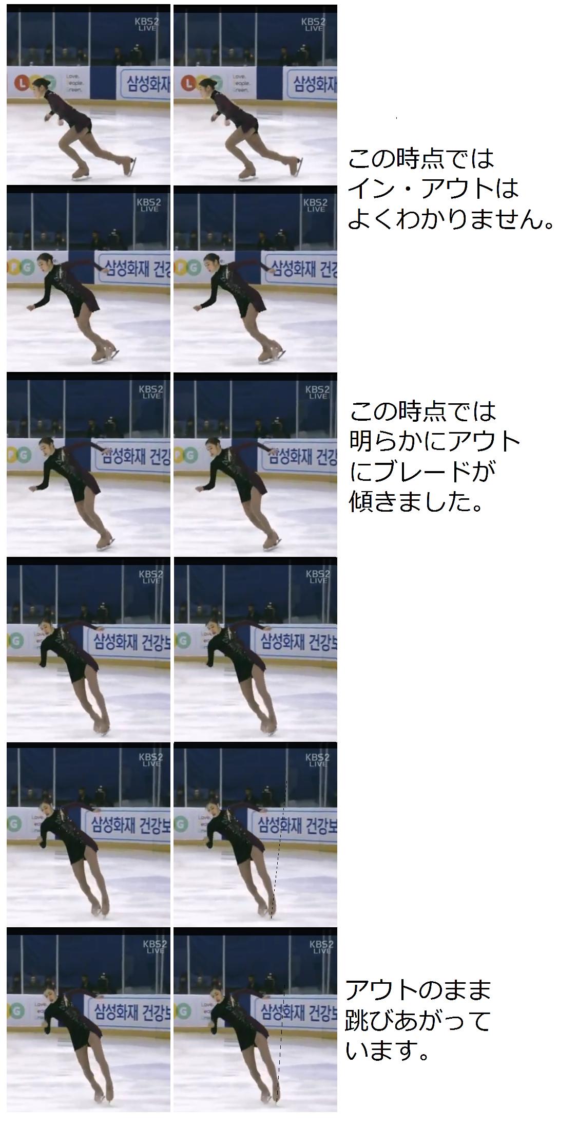 Yuna Kim Sochi Olympics unfair score 8