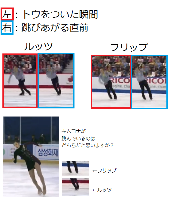 Yuna Kim Sochi Olympics unfair score 9