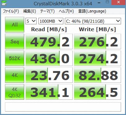 M500 ベンチ46_03