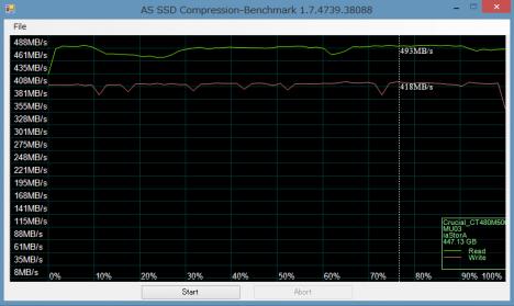 M500-480GB_AS SSD_compression