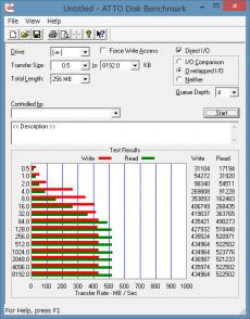 M500-480GB_ATTO Disk Benchmark