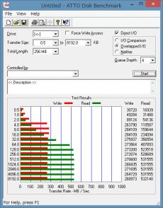 M500-240GB_ATTO Disk Benchmark