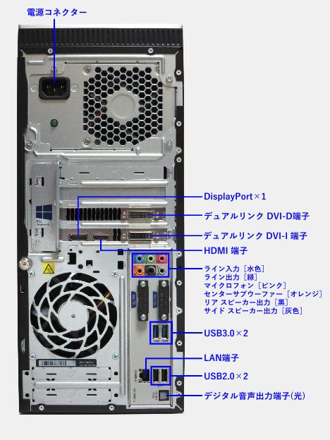 700-360jp_背面_インターフェース_名称
