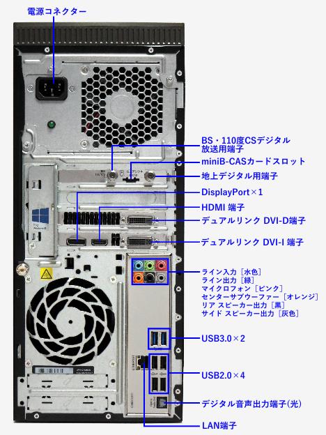 810-290jp_背面_インターフェース_名称