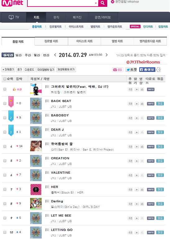 Mnet-20140729.png