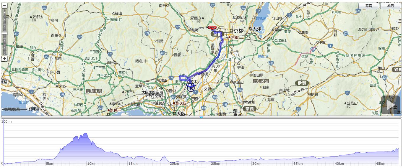 嵐山50k
