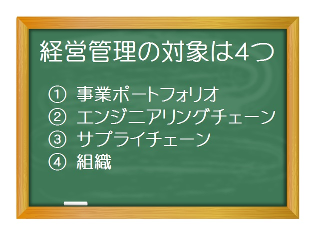 経営管理(基礎編)_経営管理の対象