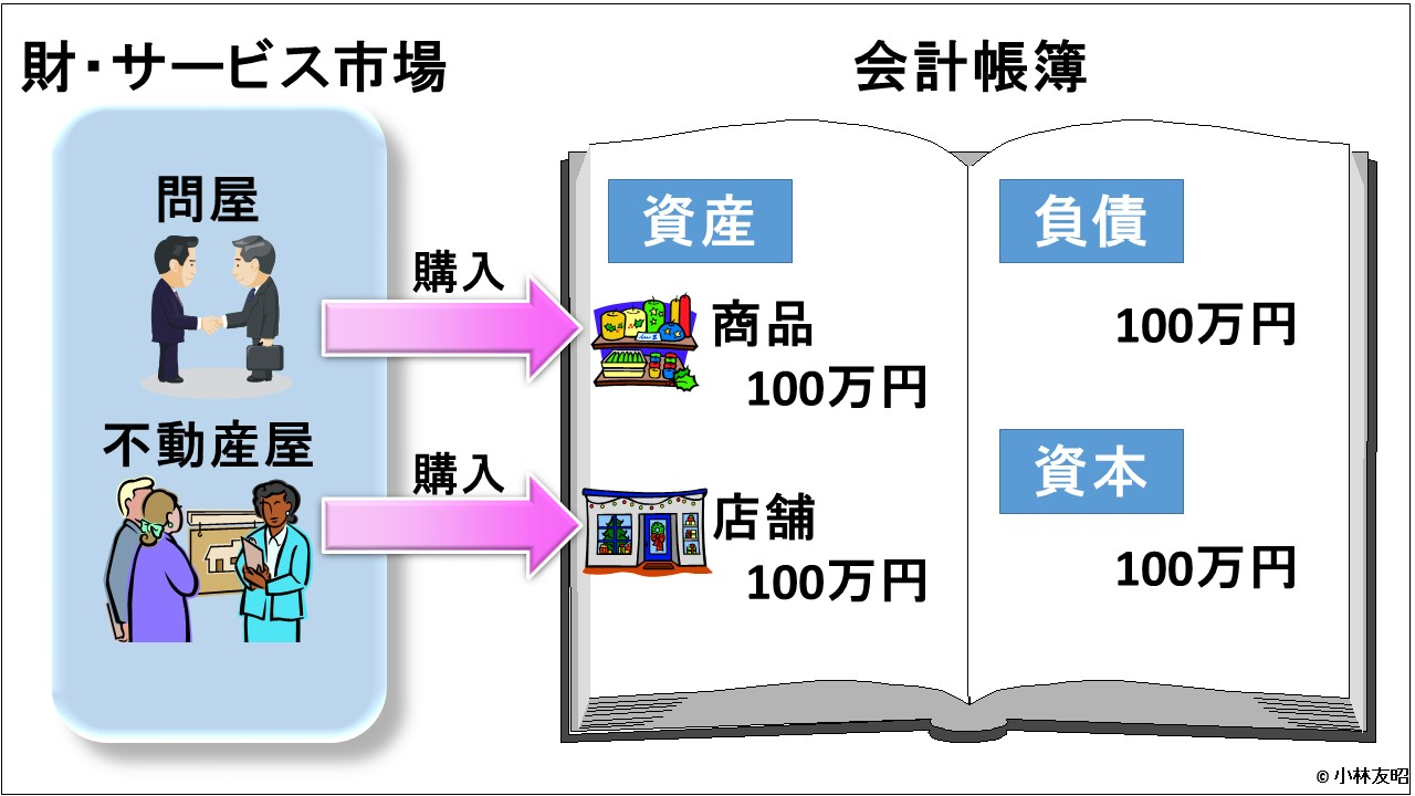 会計(基礎編)_開業準備_v01