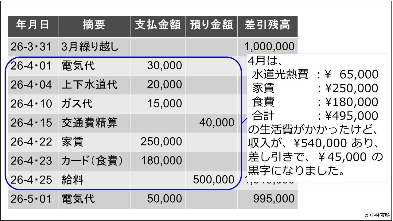 会計(基礎編)_預金通帳の明細_v01