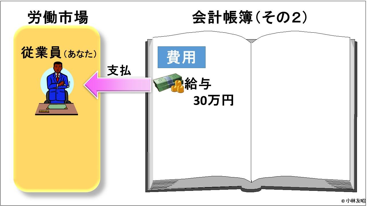 会計(基礎編)_給与支払い_v01