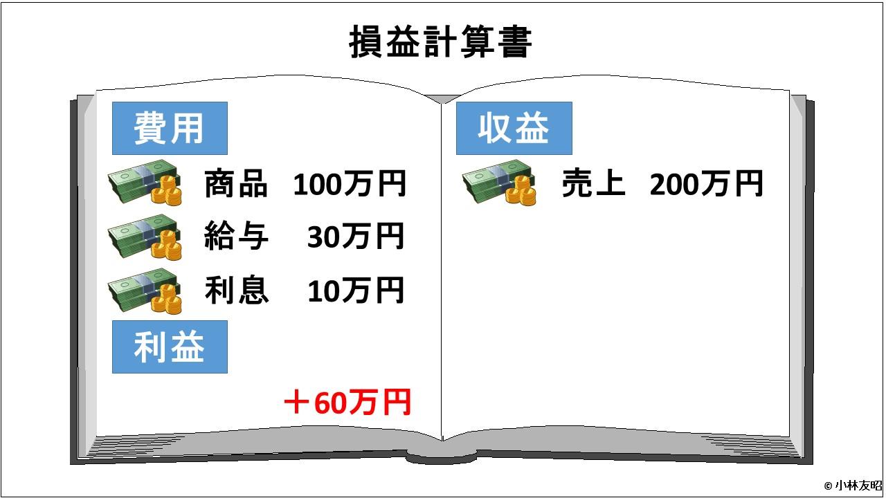 会計(基礎編)_はじめての損益計算書_v01
