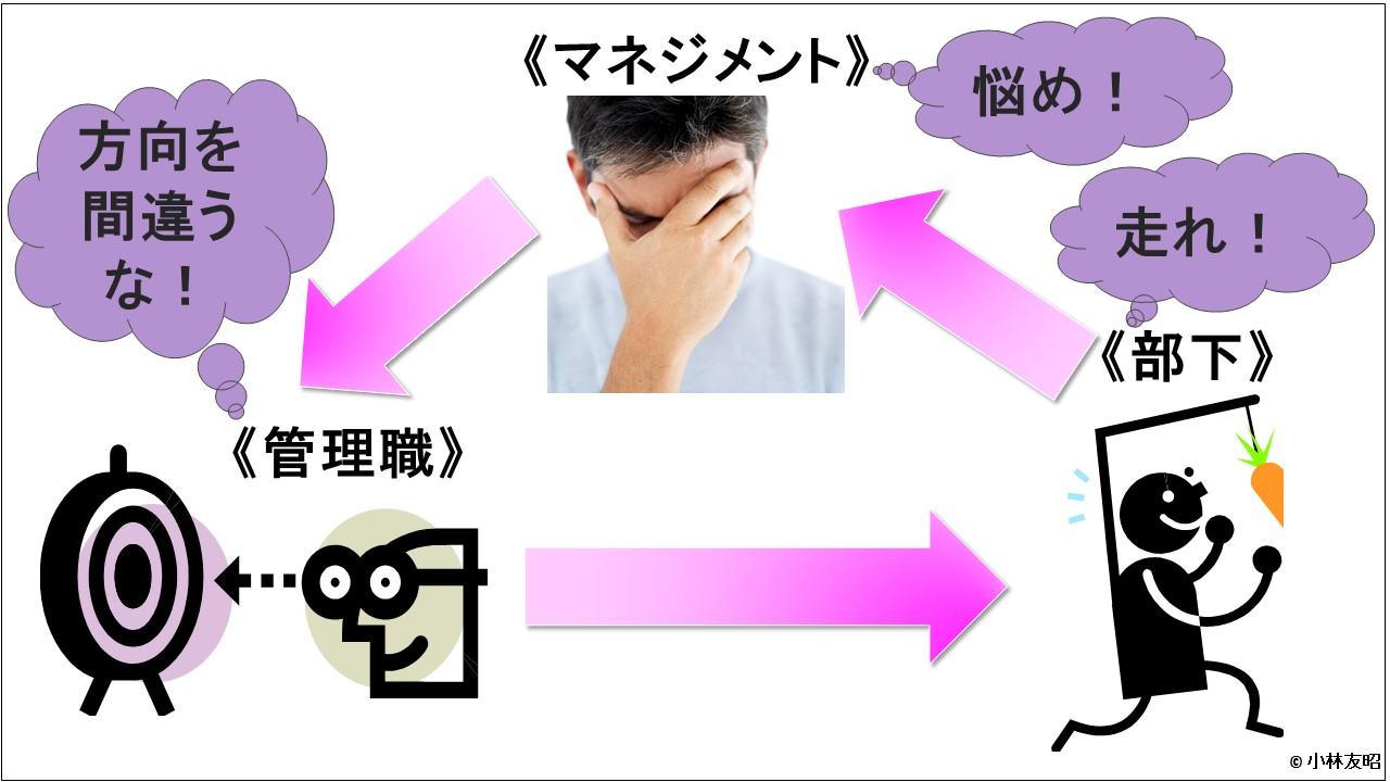 管理会計(基礎編)_管理会計の目的
