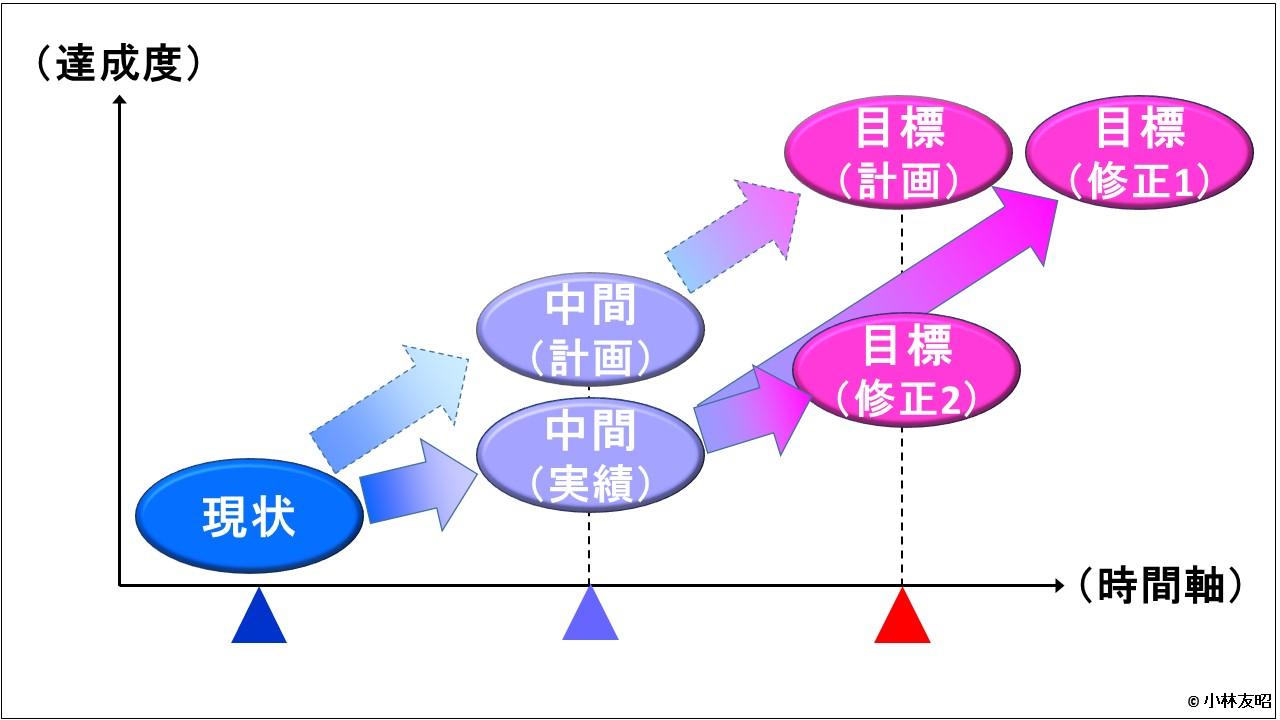 PM(基礎編)_修正パターン_v01