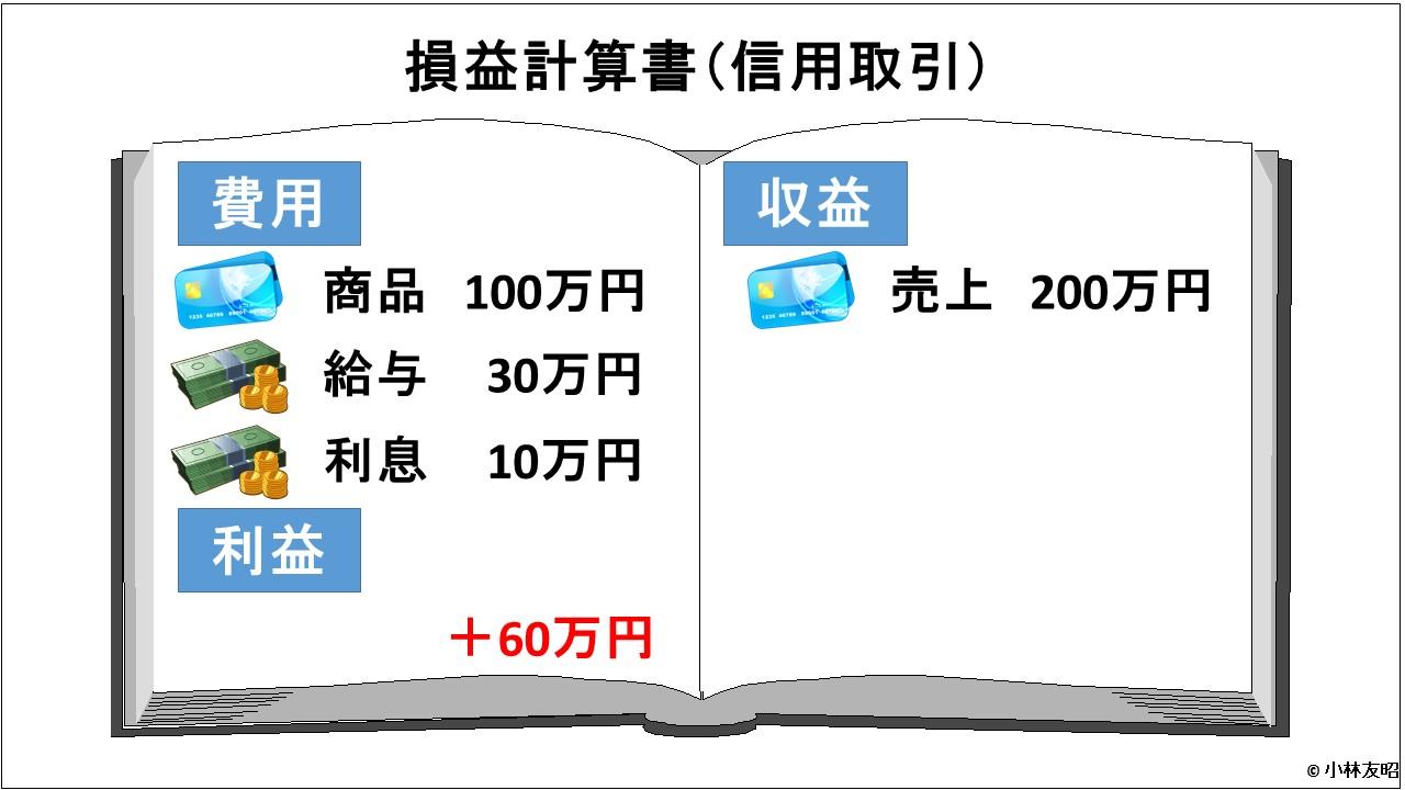 会計(基礎編)_損益計算書_信用取引_決算