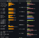 AVA_record20140505.png