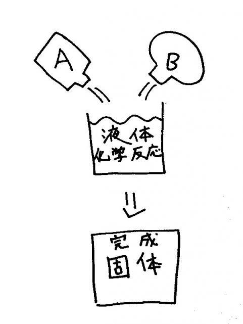 技術解説8