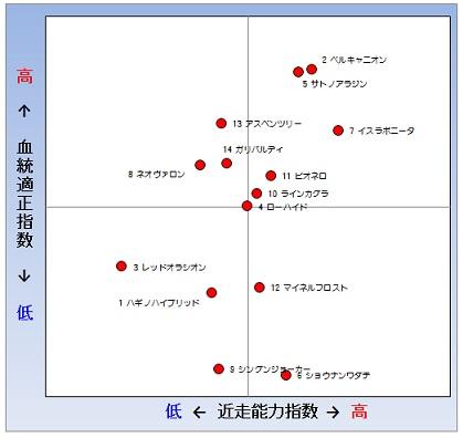 2014-02-24共同通信杯