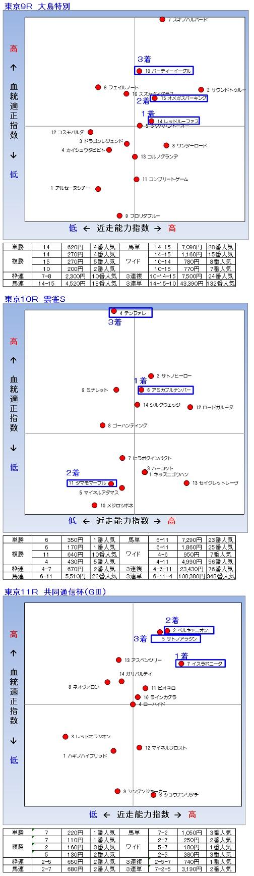 2014-02-24結果