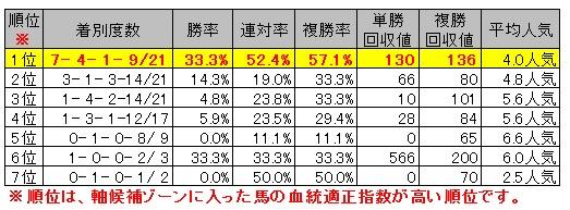 中間報告2014-03-06-1