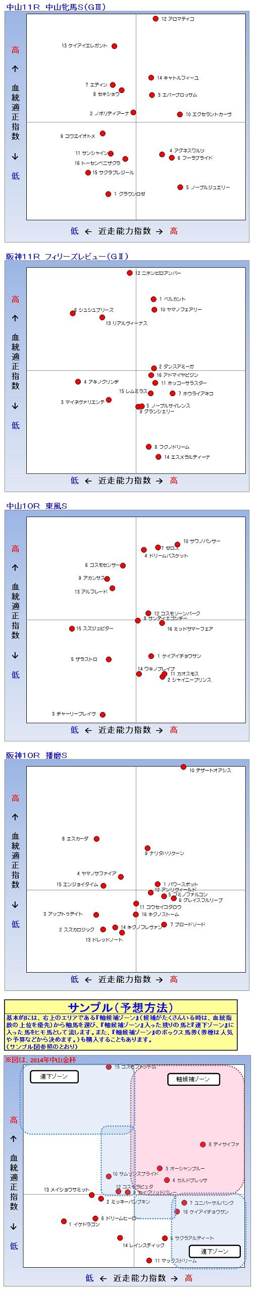 2014-03-16予想1