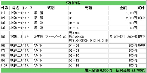 2014-03-22ファルコンS