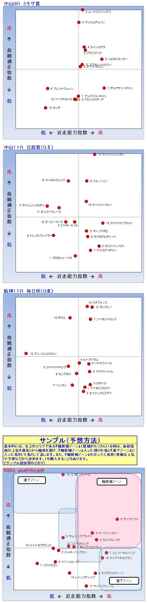 2014-03-29予想