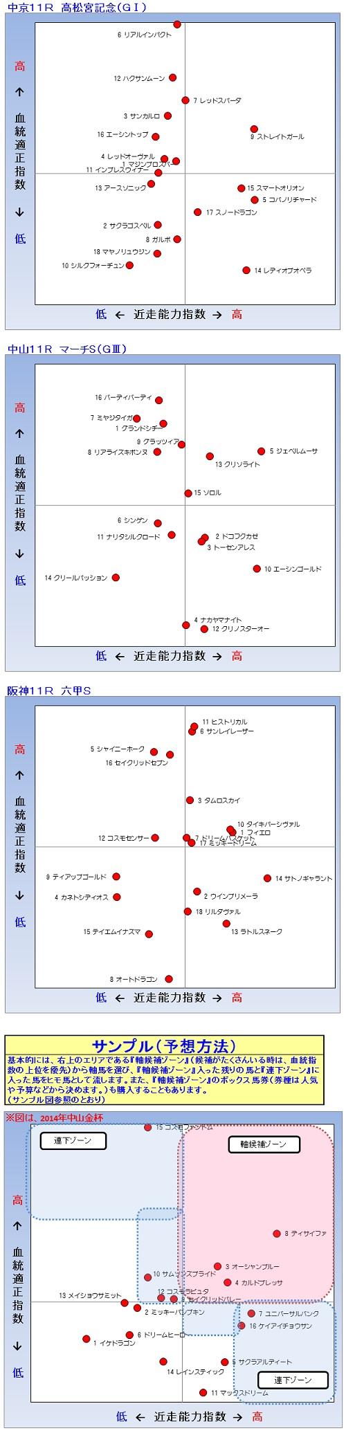 2014-03-30予想