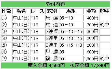 2014-03-30マーチS