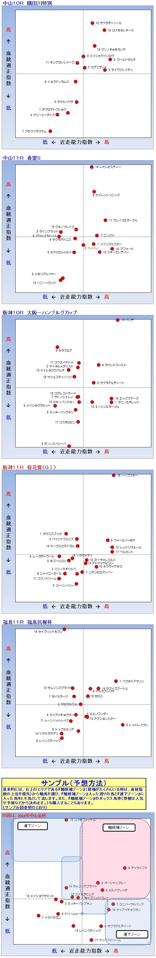 2014-04-13予想