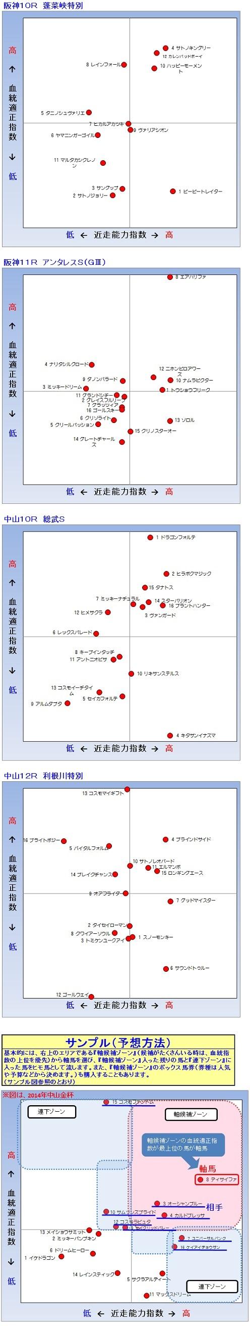 2014-04-19予想1