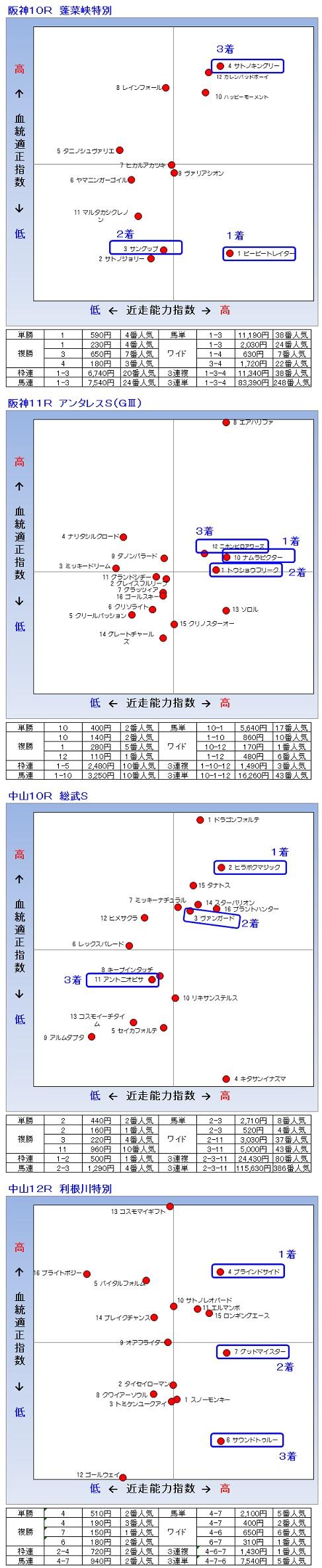 2014-04-19結果