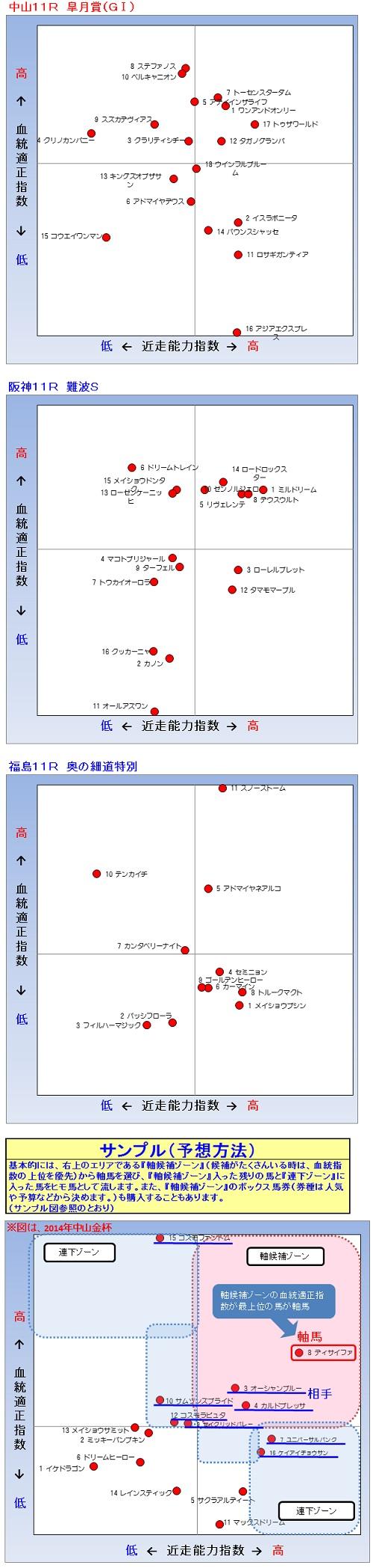 2014-04-20予想