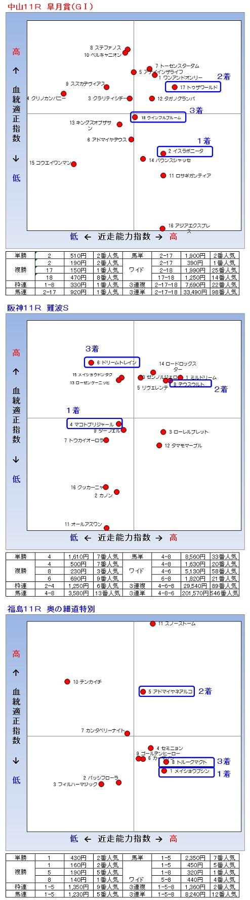 2014-04-20結果