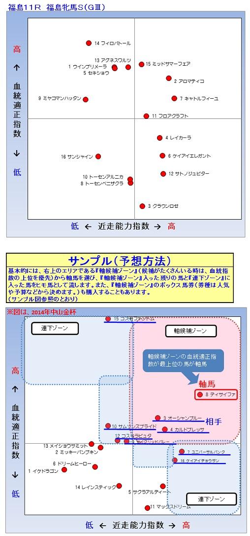 2014-04-27予想