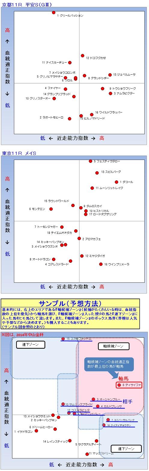 2014-05-24予想
