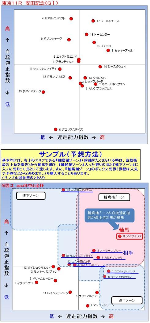 2014-06-08予想