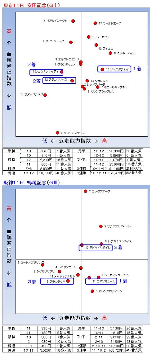 2014-06-0708結果