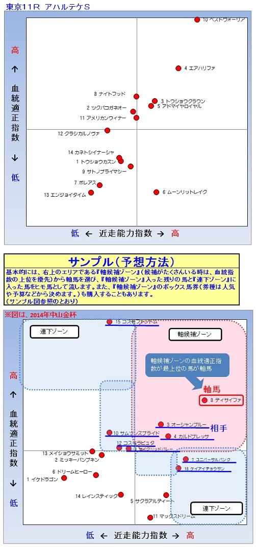 2014-06-14予想